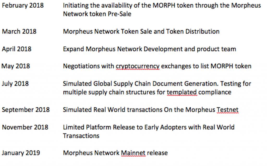 morpheus photo morpher activation key